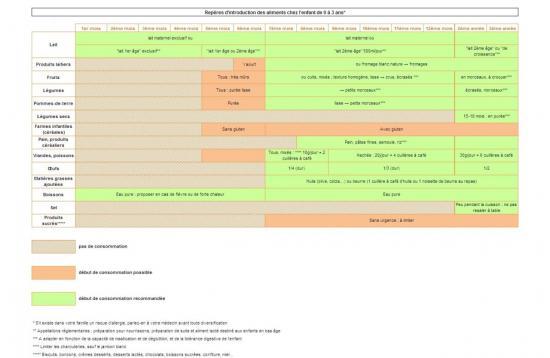 tableau-menu.jpg